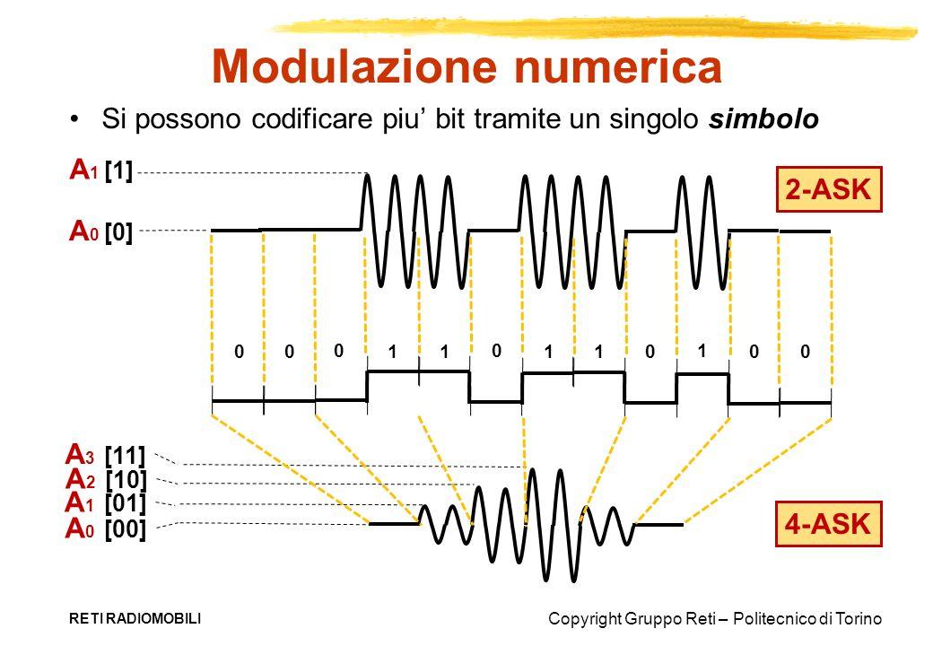 Modulazione numerica Si possono codificare piu' bit tramite un singolo simbolo. A1 [1] A0 [0] 1.